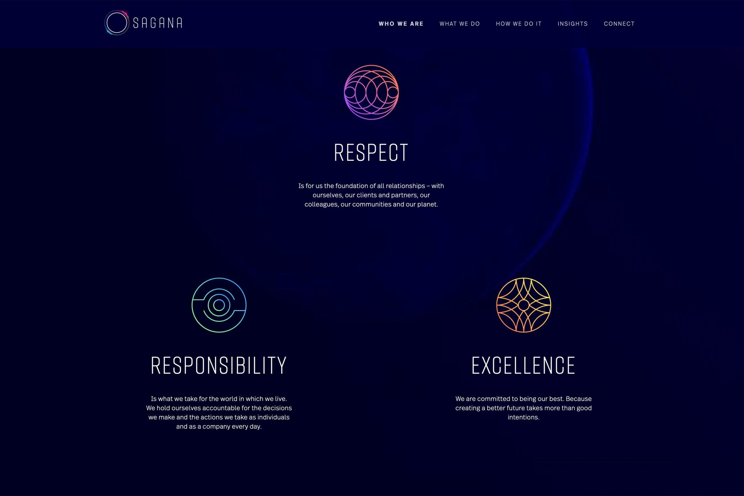Man sieht 3 bunte Icons vor blauem Hintergrund, in dem der Erdball leicht zu sehen ist. Die Icons stehen für Werte, die SAGANA, einer Impact Investment Beratung, wichtig sind. Das Design stammt von MAJORMAJOR.